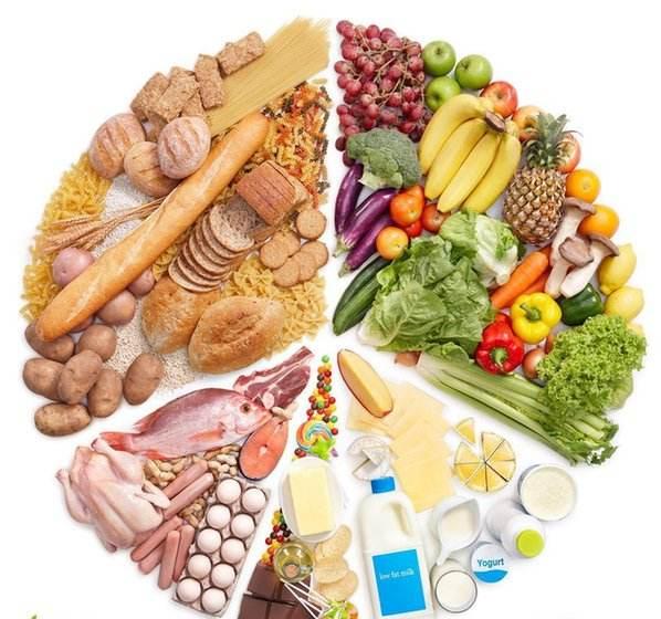 糖尿病吃什么饮食好?含糖量低的食物有哪些?