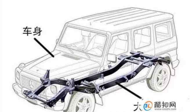 承载式车身和非承载式车身的区别 汽车车身承载式和非承载式的区别?