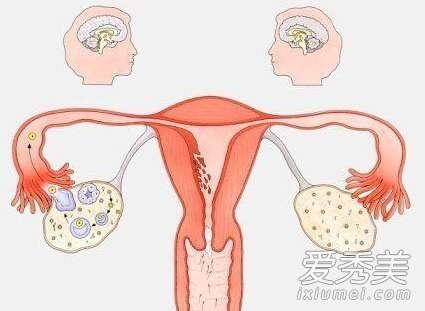 """阴道干涩是什么原因 阴道干涩是啥原因?试试4大""""保湿""""法则"""