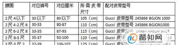 古驰皮带 gucci皮带尺码/尺寸知识分享