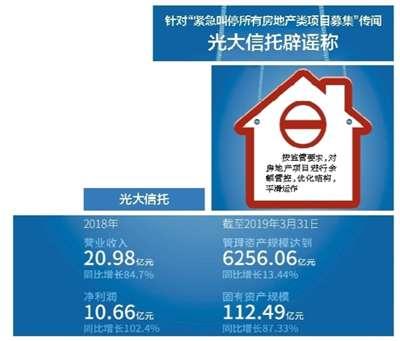 北京银保监局:未叫停房地产信托业务