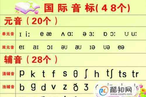 48个音标 英语48个英语音标快速记忆法