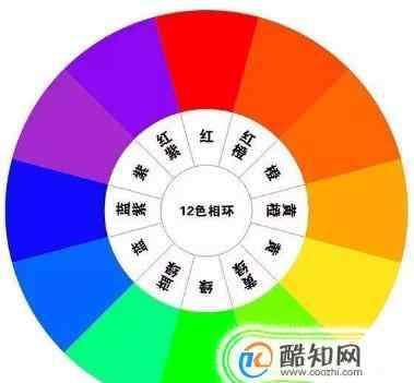 12色相环 色相环怎么画好看