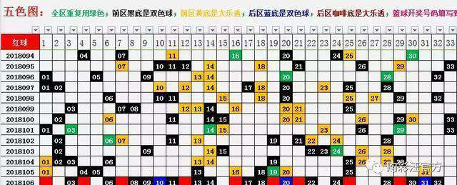 106期开什么码 双色球18106期 9码精准杀号分享 红球独胆 13 蓝球一码定胆 10
