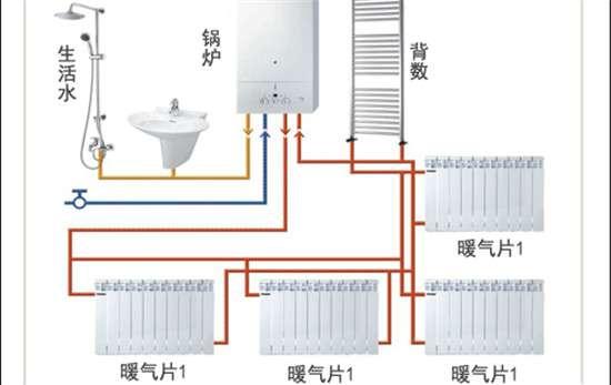 暖气片原理 暖气片的工作原理图 水暖和气暖有何不同