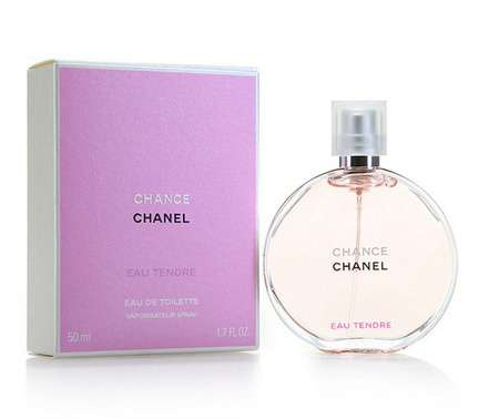 香水女孩 年轻女生适合用的香水 四款最HOT小清新香水推荐