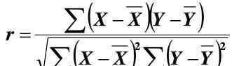 相关系数公式 相关系数公式怎么化简 什么是相关系数