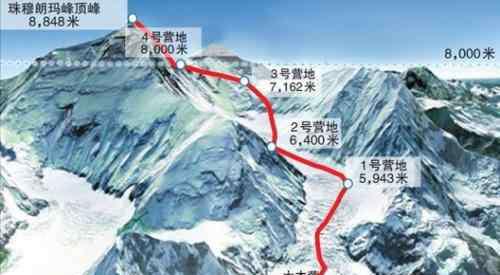 珠穆朗玛峰有多可怕 珠穆朗玛峰的怪事?珠峰上的灵异事件有多可怕,为何珠峰顶没有照片