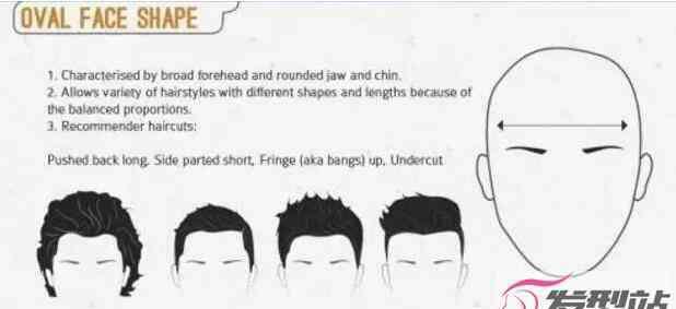 男生潮流搭配 男生脸型与发型的搭配 读懂这些再也不怕找不到合适发型