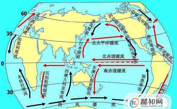 洋流分布图 世界洋流分布图
