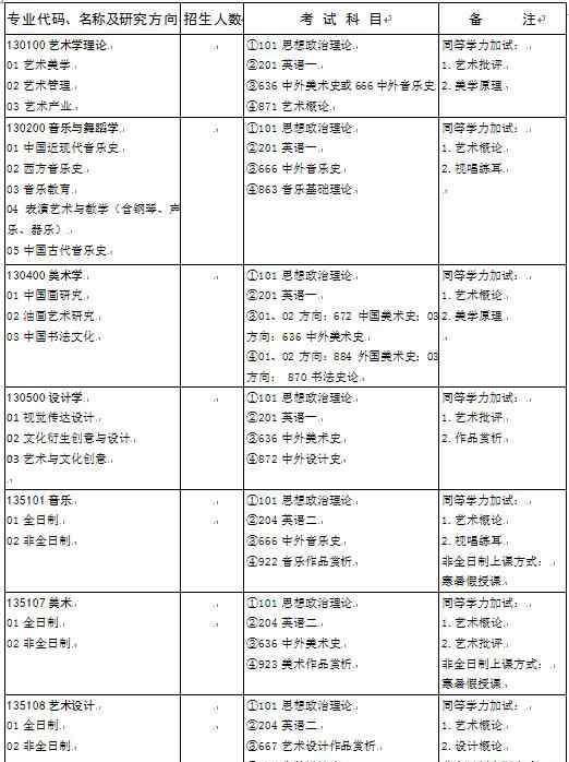 哈师大研究生院官网 山东大学研究生招生信息网