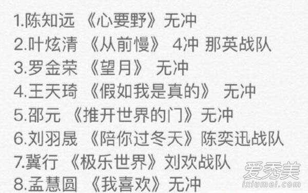 杜星萤 中国新歌声2第二期歌单 中国新歌声2第二期选手资料