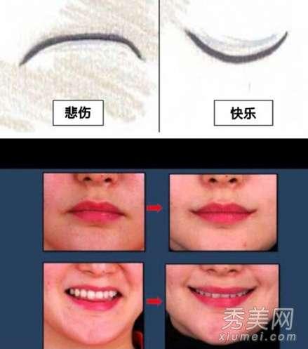 """微笑唇整形 韩国整容新宠""""微笑唇""""嘴角上扬整形手术"""