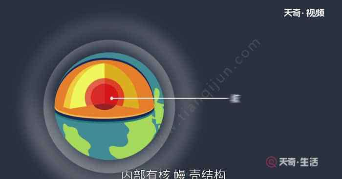 地球是什么形状 地球是什么形状的 地球的形状是怎样的