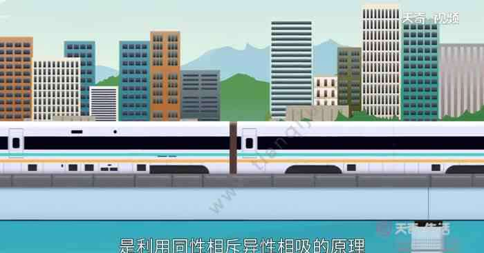 磁悬浮列车原理 磁悬浮列车原理 磁悬浮列车简介