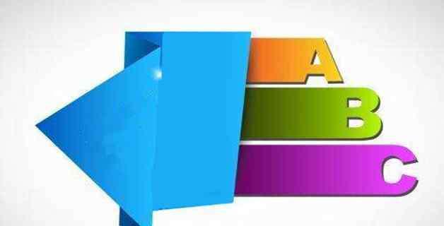 ABC分类法 abc分类法的计算步骤是什么