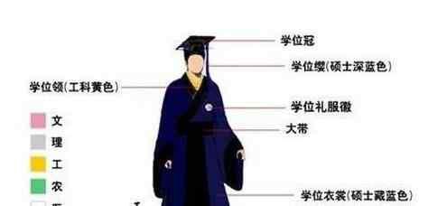 学士服怎么穿 学士服怎么穿?小编给你分享穿法步骤