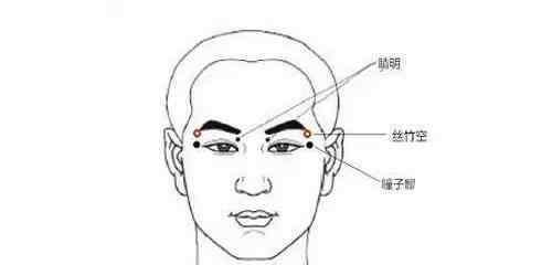 睛明的准确位置图和作用 睛明的准确位置图和作用 按摩睛明的功效