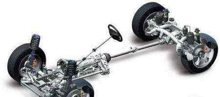 后驱车有哪些 汽车前驱还是后驱好? 前驱和后驱有什么区别?