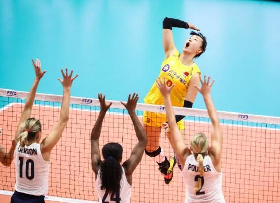【体坛资讯】中国女排世界杯2019赛程时间表 中国女排七连胜下一个对手是谁