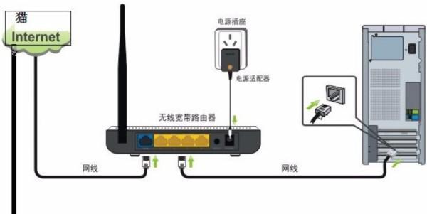 wifi怎么安装 安装wifi的方法