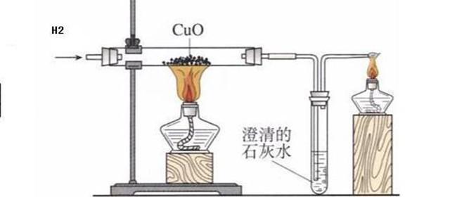 氢气还原氧化铜 氢气还原氧化铜方程式及注意事项