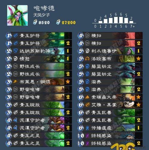 星热点:炉石传说青玉咆哮德玩法卡组 高胜率卡组推荐一览