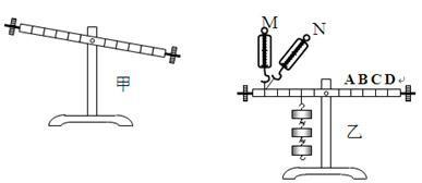 杠杆平衡的原理 杠杆平衡的原理是什么