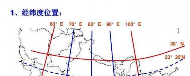 如何通过经纬度确定位置 知道经纬度怎么查询实际地点?