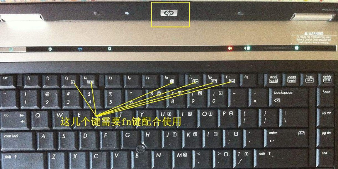 fn键是干什么的 fn键的作用是什么