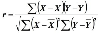相关系数公式怎么化简 什么是相关系数