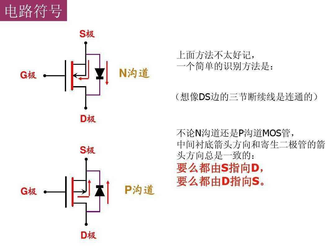 mos管工作原理 mos管原理是什么
