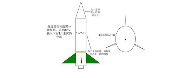 水火箭发射原理 水火箭是利用什么做的