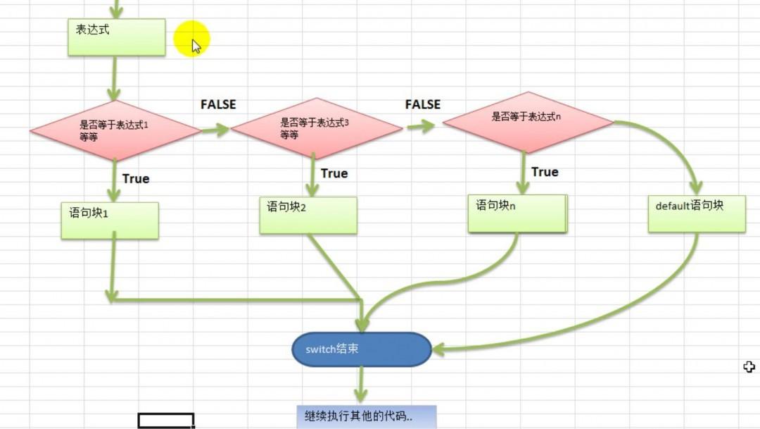 switch语句用法 在编程中switch常与哪个语句搭配使用
