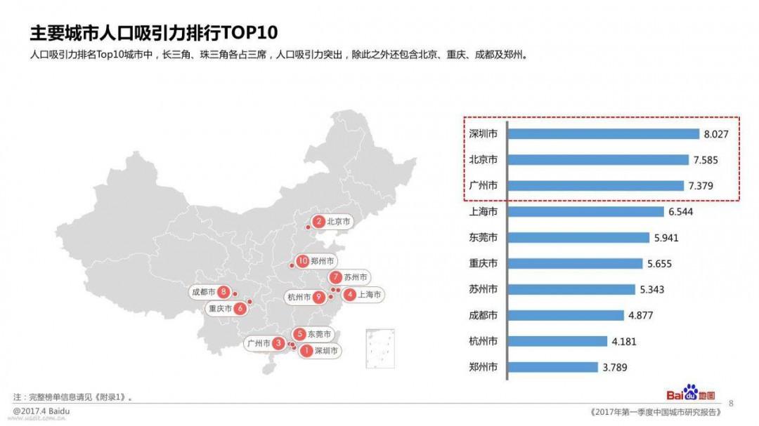中国人口排名 解释中国城市人口排名表含义