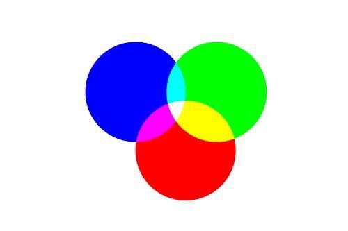 RGB分别代表哪几种颜色? 三原色加色模型解释
