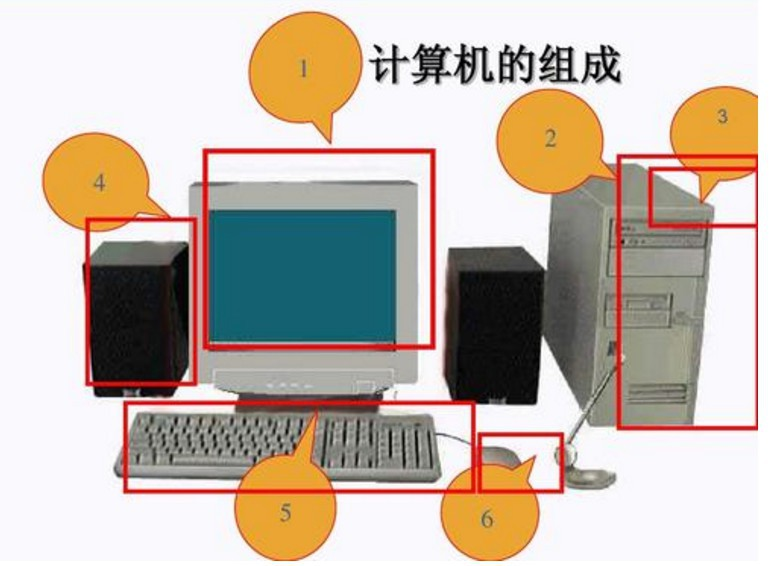计算机的组成部分 简述计算机的组成部分