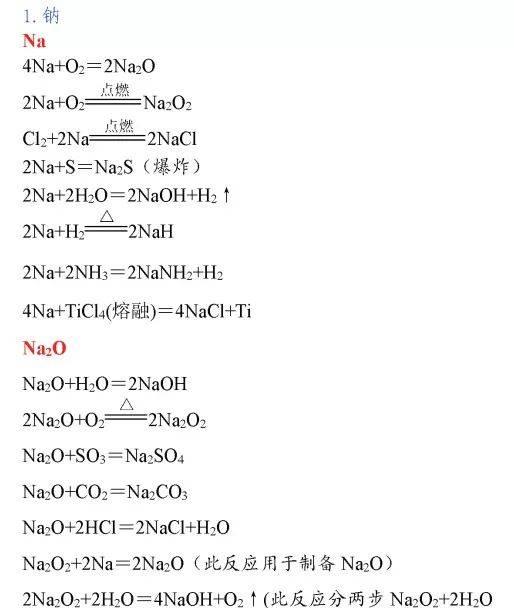 高中化学方程式大全(完整版)