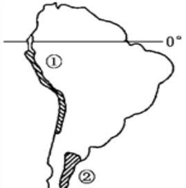 【20170612】南美洲气候