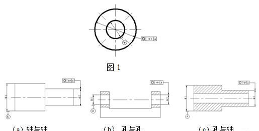 同轴度(同心度)误差的测量