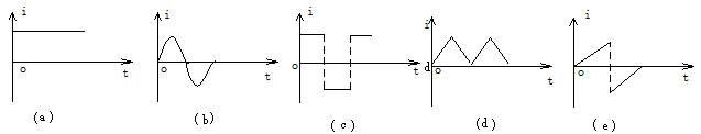 """【物理】""""交变电流""""知识点总结"""
