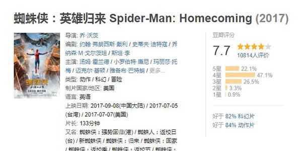 蜘蛛侠英雄归来好看吗豆瓣评分多少 为何它的口碑那么高