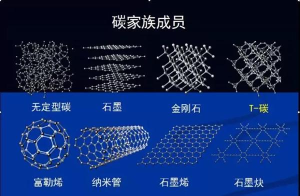 中国科学家预言的T-碳诞生,三维新结构比肩石墨和金刚石