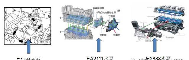 看大众技术部怎么对待更换大众EA111发动机水泵这件事