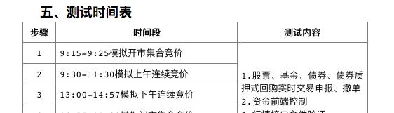 上交所债券质押式回购交易时间将延长:1月12日全网测试