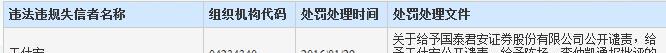 五洋建设董事长陈志樟等5人因严重失信,被限乘火车和民航