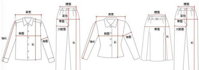 衣服尺码对照表S、M、L、XL、XXL、XXXL男女标准大小尺码