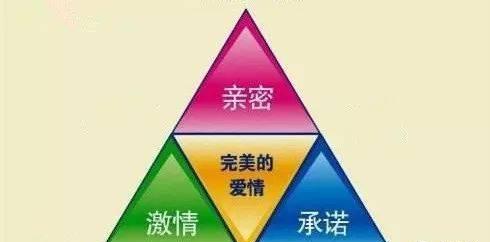 爱情三元理论