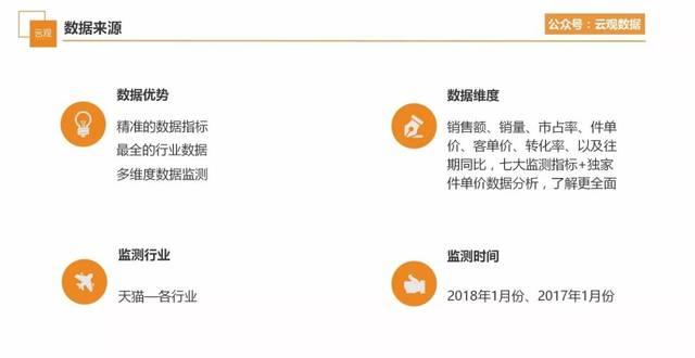 2018年1月天猫各行业TOP20品牌数据报告
