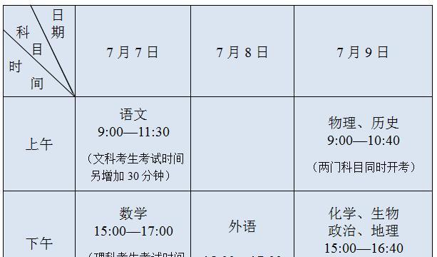 江苏省2020年普通高考时间安排表发布